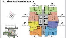 Căn hộ đẳng cấp nhất khu Tây Sài Gòn cách chợ Phú Lâm 800m. Giá chỉ từ 1.3 tỷ /căn