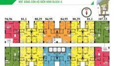 CH Bình Tân - Liền kề Aeon Mall Tân Phú - giá chỉ từ 790tr/căn 2PN - LH 0903109927