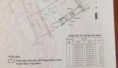 Đất mặt tiền Hà Huy Giáp, DT: 5 x 42m, đối diện cây xăng Tài Lộc 1, giá 9.5 tỷ. 0987325954