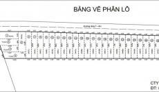 Đất phân lô từ 65m2 thuộc An Lạc, Bình Tân giá rẻ đầu tư từ 43 tr/m2