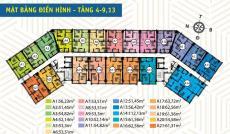 Mở bán 05 suất NOXH cuối cùng tại Q2 ngay mặt tiền Nguyễn Duy Trinh, LH ngay 0901.505.801